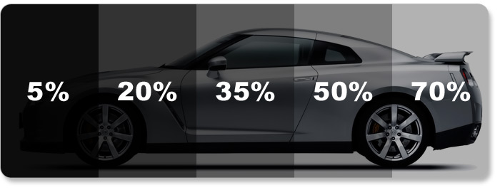 Automotive Window Tint Laws and Regulations