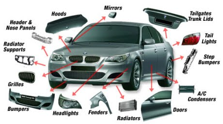 Discount Cheap Car Body Parts