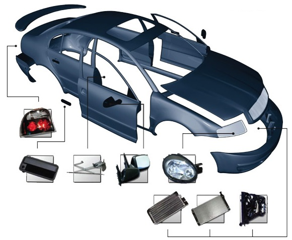 Replacement Aftermarket Car Body Parts